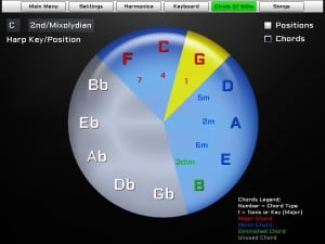 Circle of Fifths - position selection